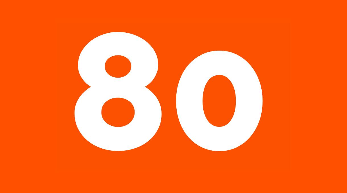 Die capitoo Zahl der Woche: 80